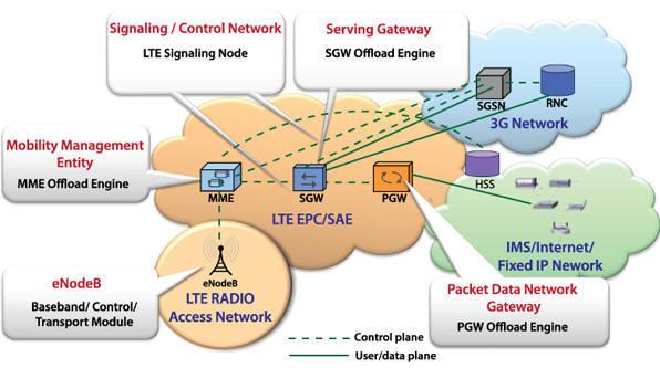 PhD Dissertation   Telecommunications & Networking Program